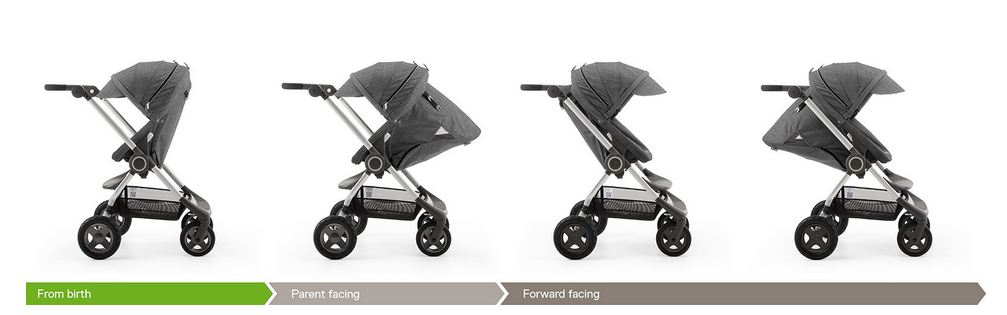 stokke-scoot-positions